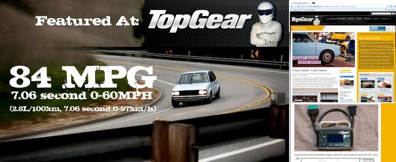 Topgear Converted A 1981 Volkswagen Rabbit