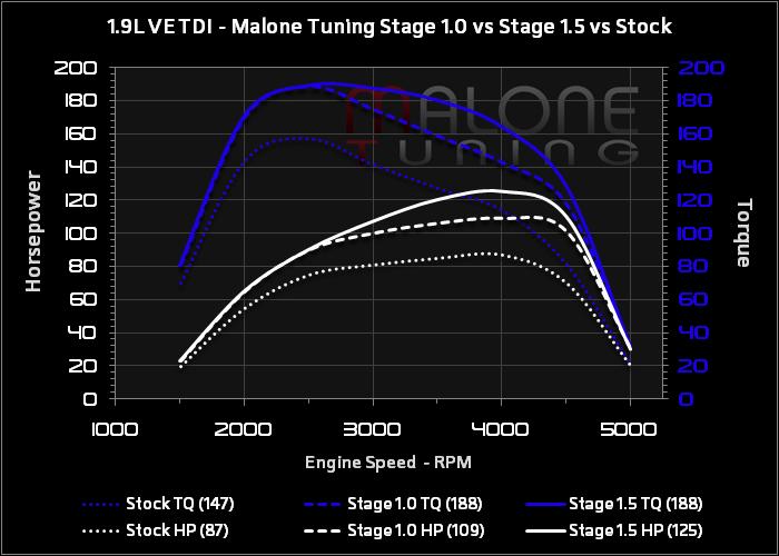 1z tdi engine, vw alh engine, ahu tdi engine, bew tdi engine, 2004 tdi engine, afi tdi engine, vw 1.9 tdi engine, on alh tdi engine wiring diagram